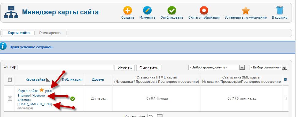 Все, карта сайта в Joomla 2.5